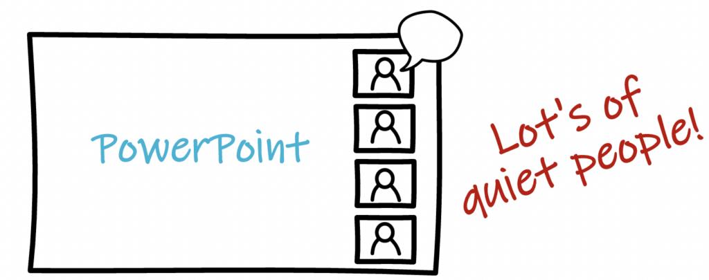 powerpoint, lot's of quiet people