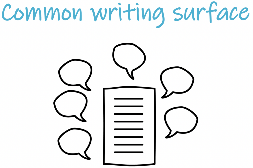 common writing surface