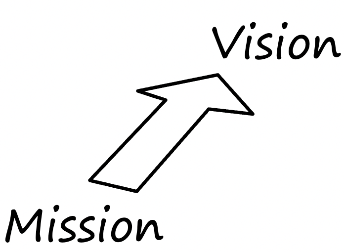 mission arrow vision