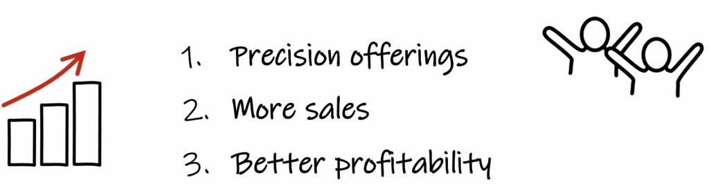 why segment customers?