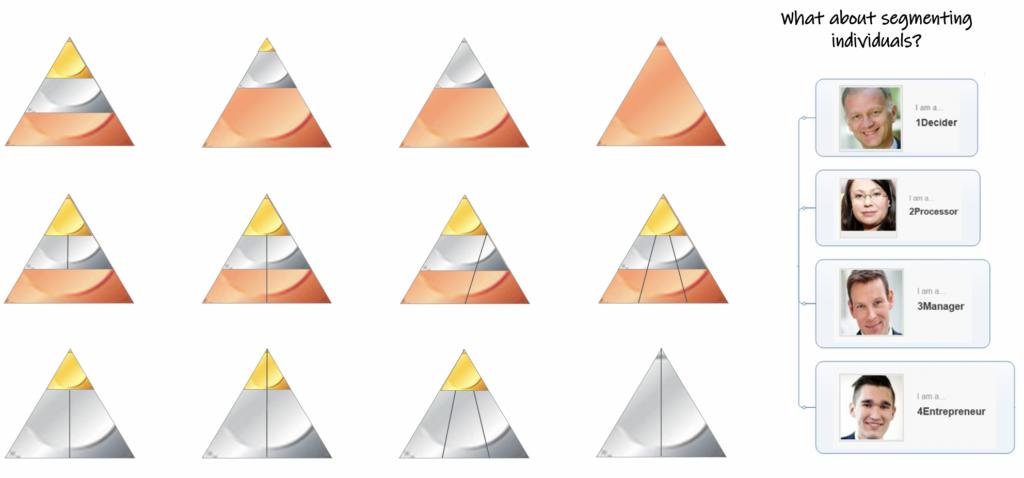 pyramid segments