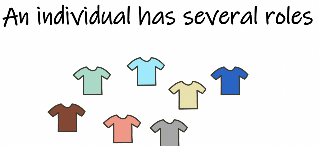 individual has several roles