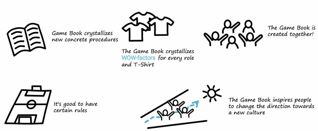 game book reforms procedures