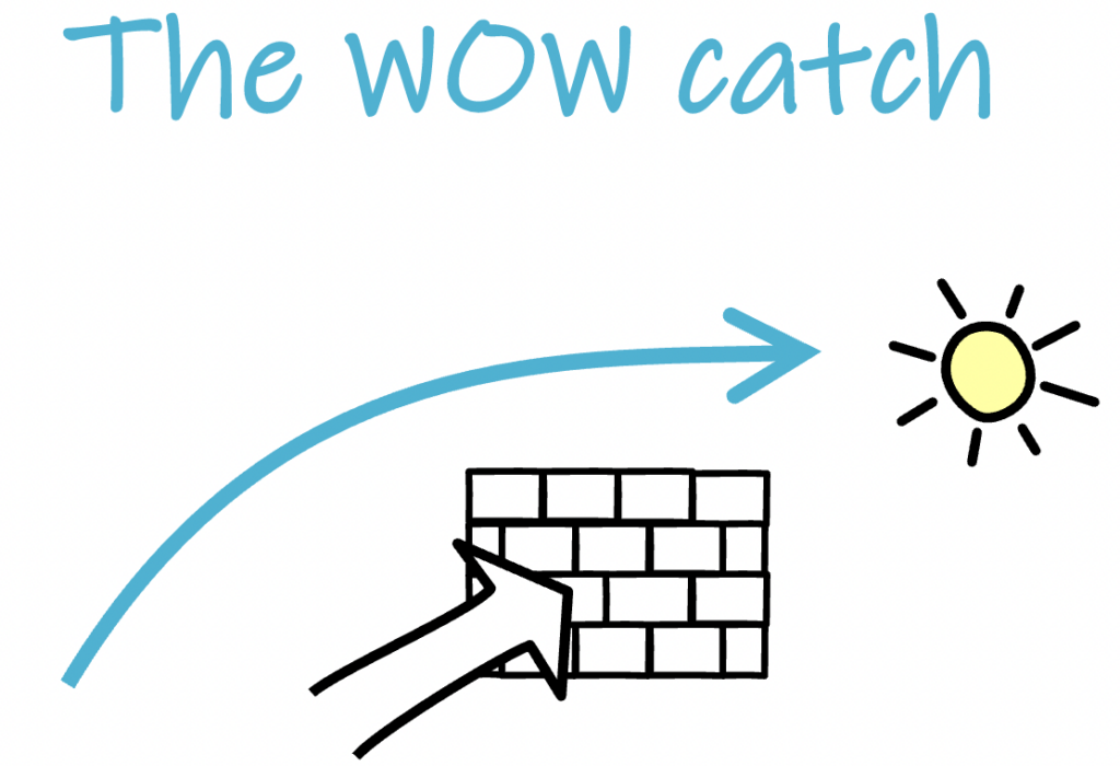The wow catch