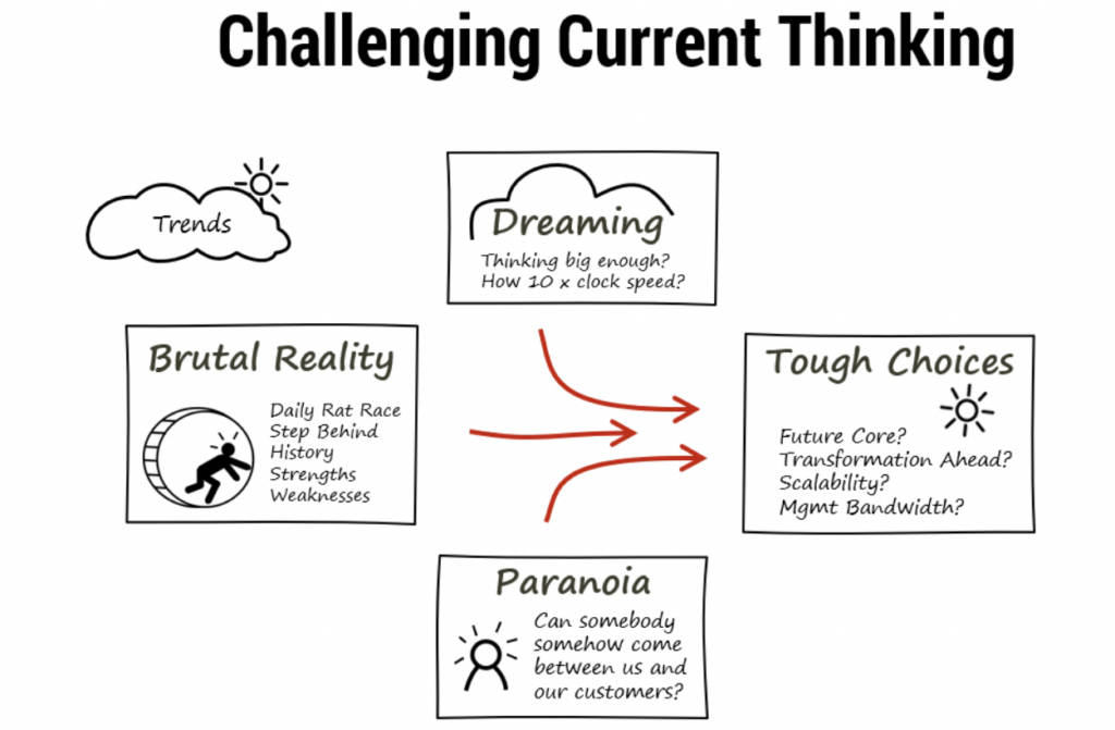 challenging current thinking