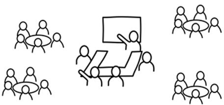 Meetings, meetings