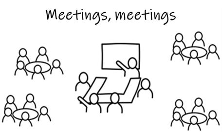 Meetings, meetings