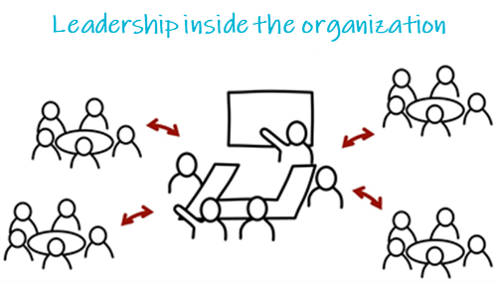 Leadership inside the organization