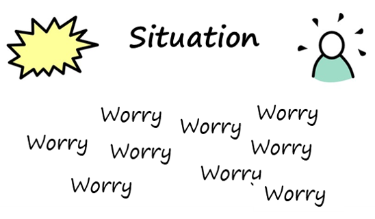Situation — Worry