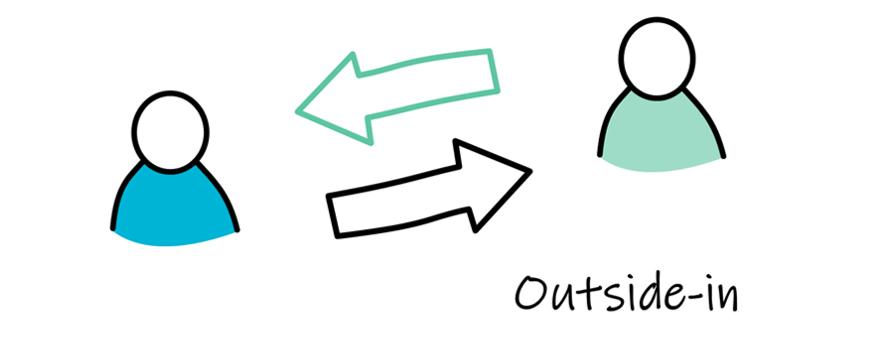 Understanding the customer in-depth