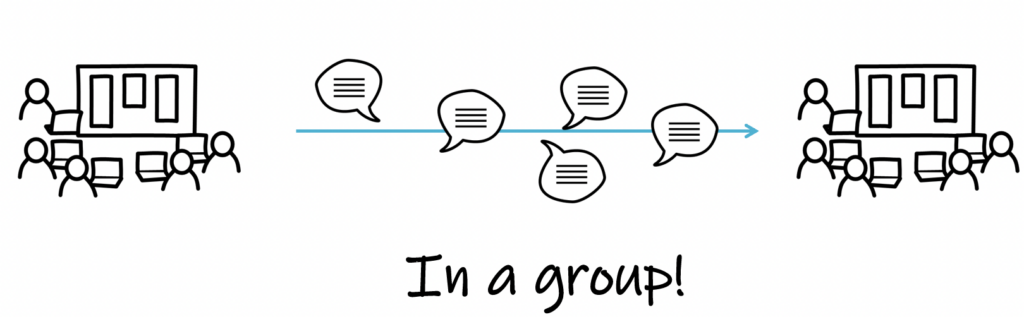 communicating in a group
