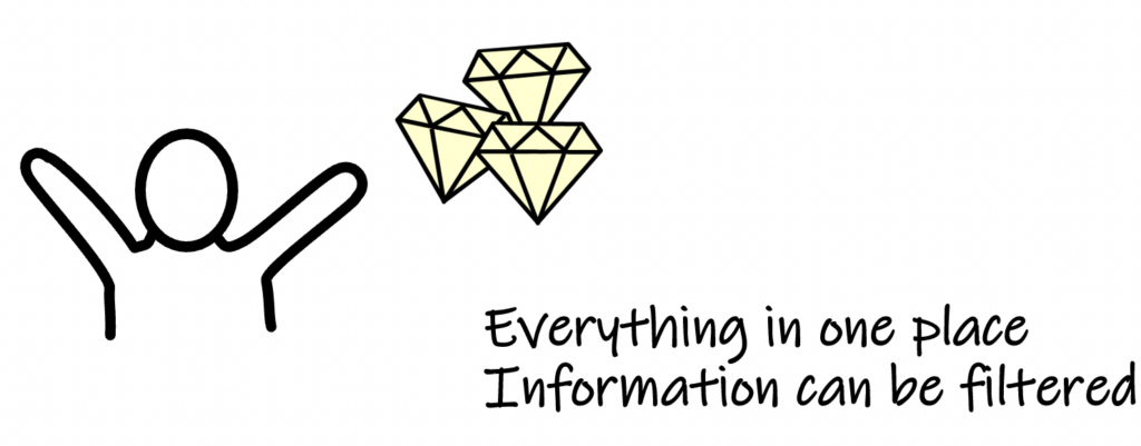 everything in one plave, information can be filtered