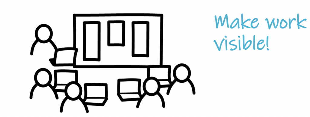 Meetings have their own digital boards