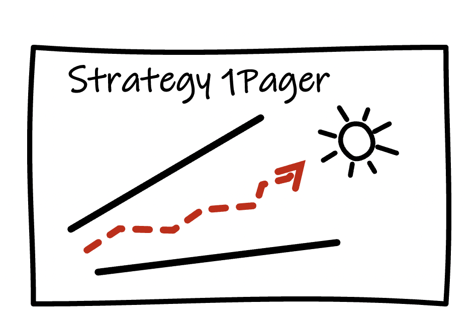 agile updating, strategy 1pager