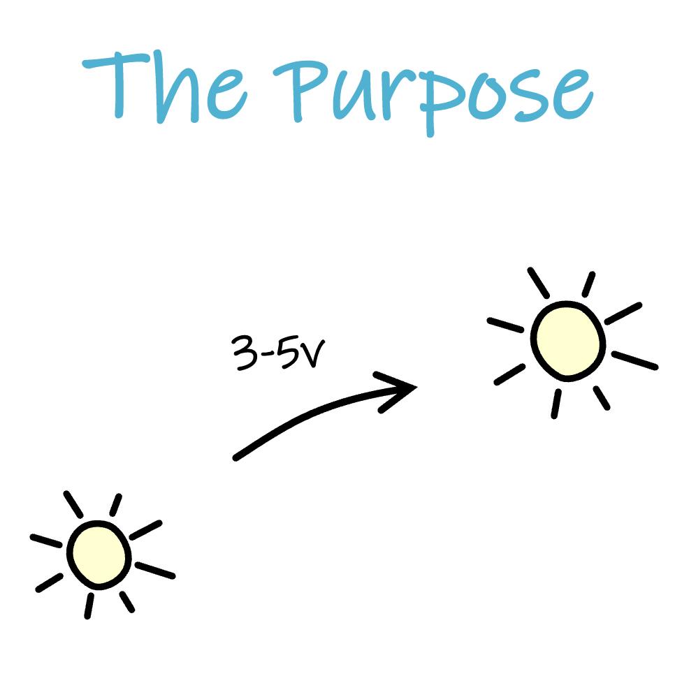 the purpose 3-5 years, sun