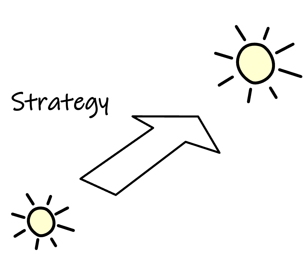 strategy between suns