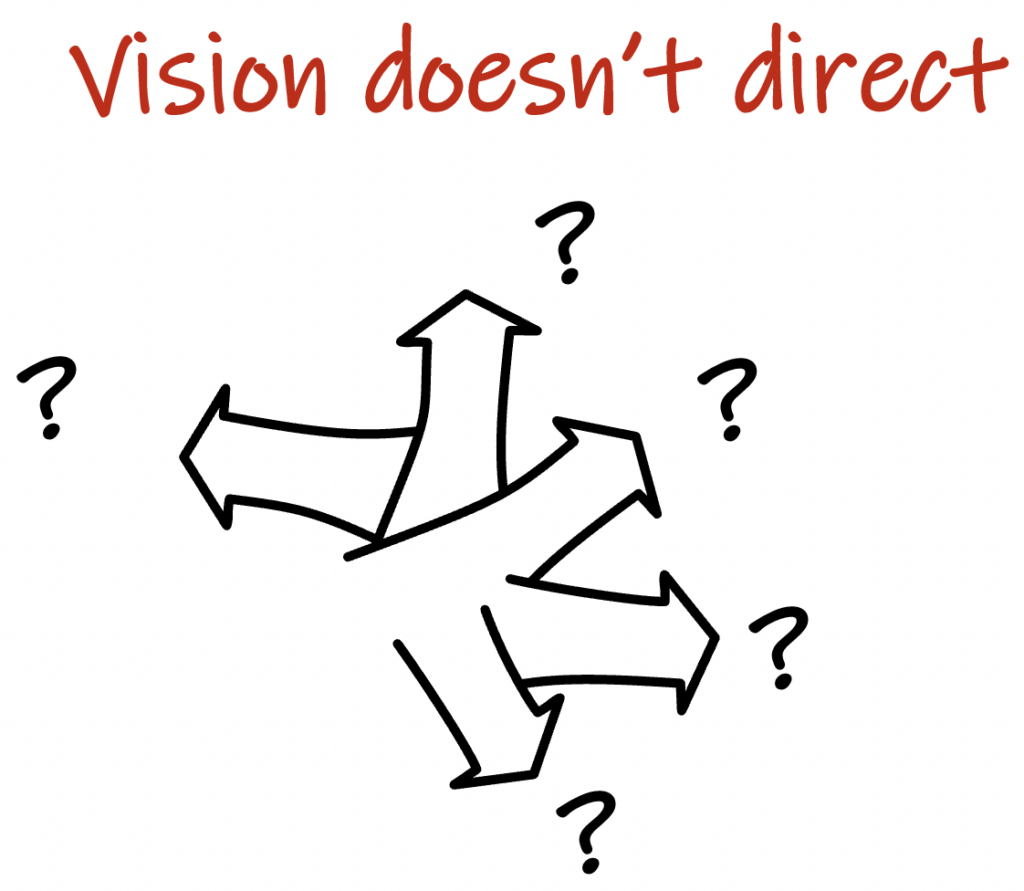 vision doesn't direct