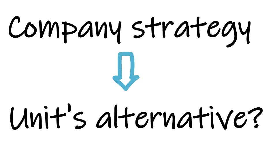 company strategy unit's alternative?
