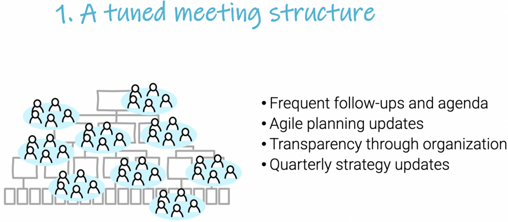 tuned meeting structure