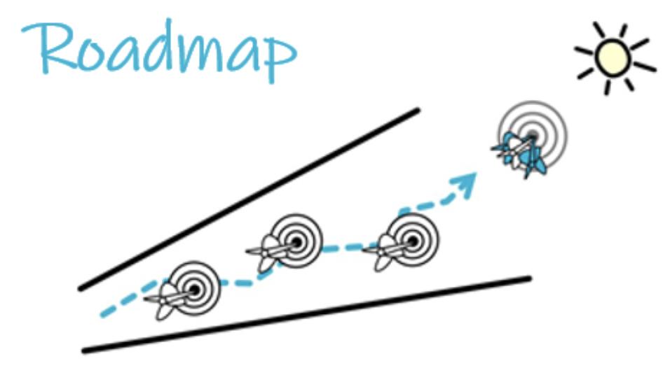 roadmap towards the sun